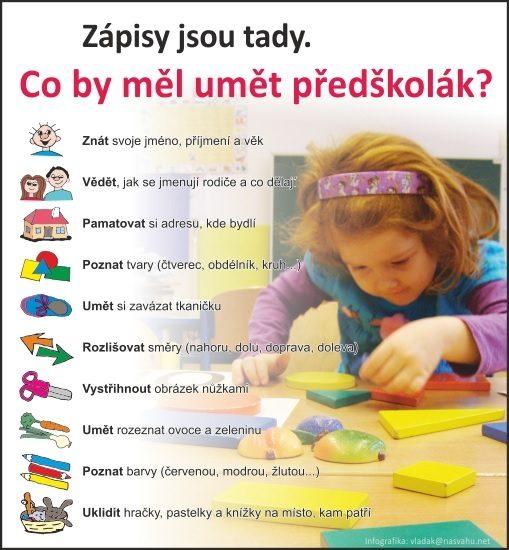 Co má umět předškolák