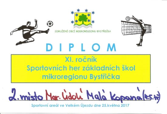 diplomy Mikroregion0000