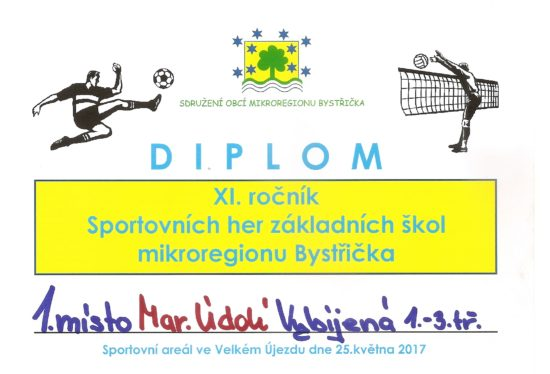 diplomy Mikroregion0001